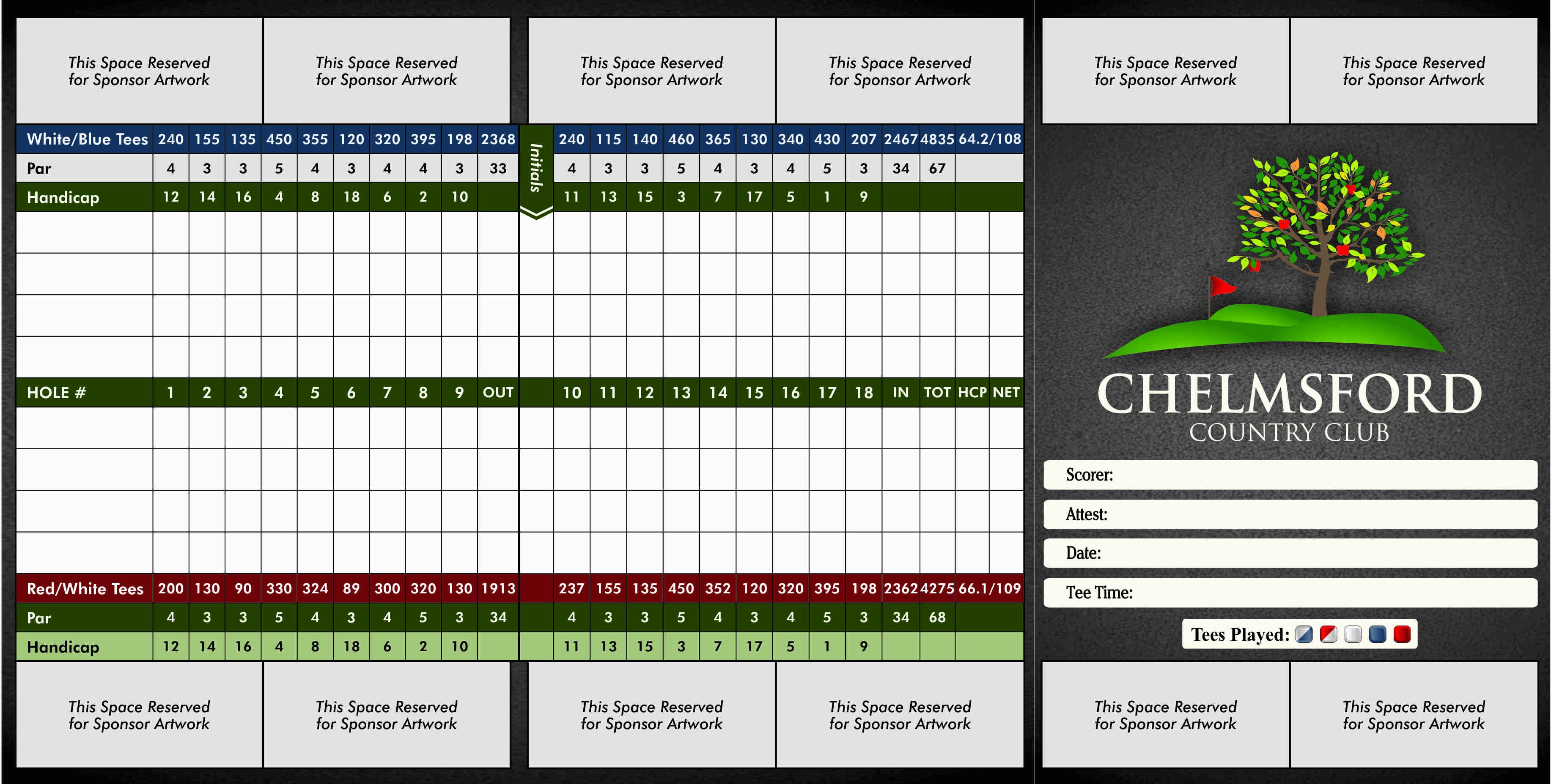 Chelmsford_scorecard